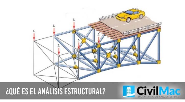 ¿Qué es el análisis estructural?